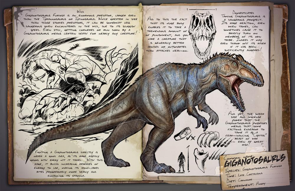 1439032797_Dossier_Giganotosaurus.thumb.