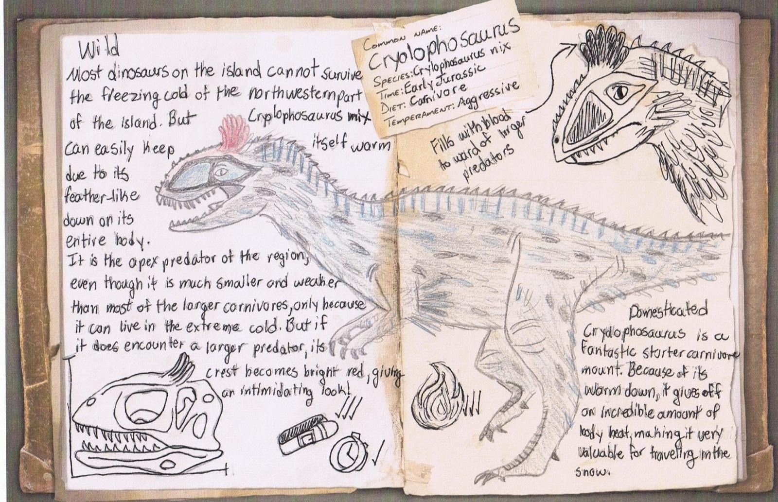 Fanmade Dossier-Cryolophosaurus nix