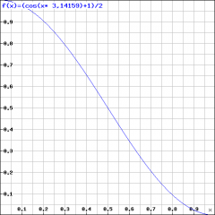 graph2.php.png