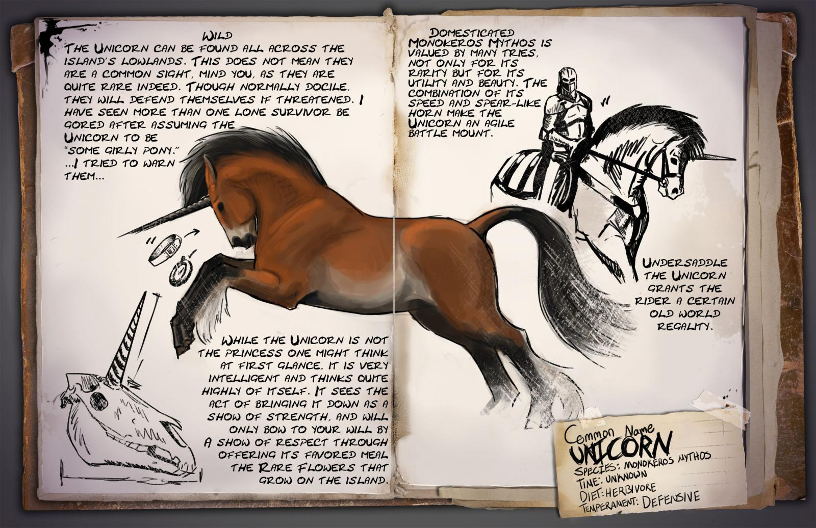 Unicorn Dossier