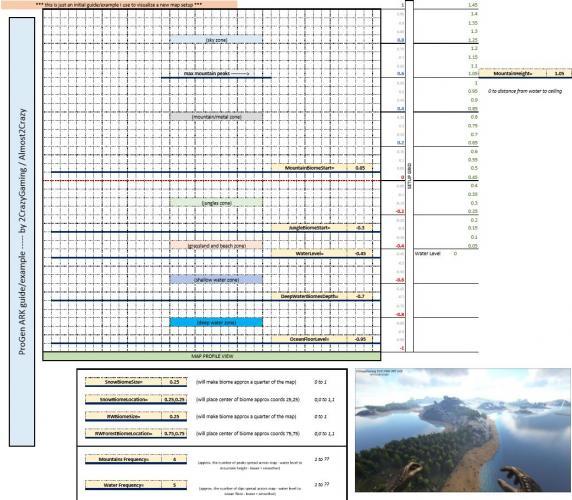 2CrazyGaming ProGenARK basic setup guide.jpg