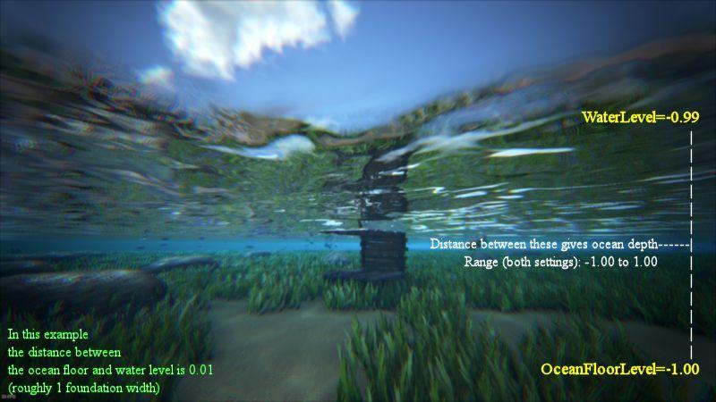 PGARK WaterLevel and OceanFloorLevel.jpg