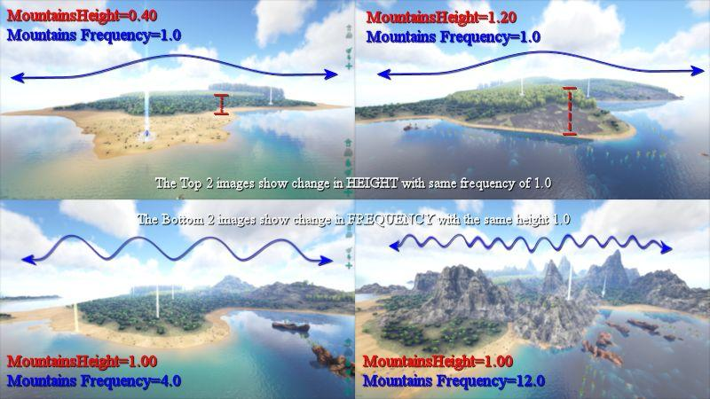 PGARK MountainsHeight and Mountains Frequency.jpg