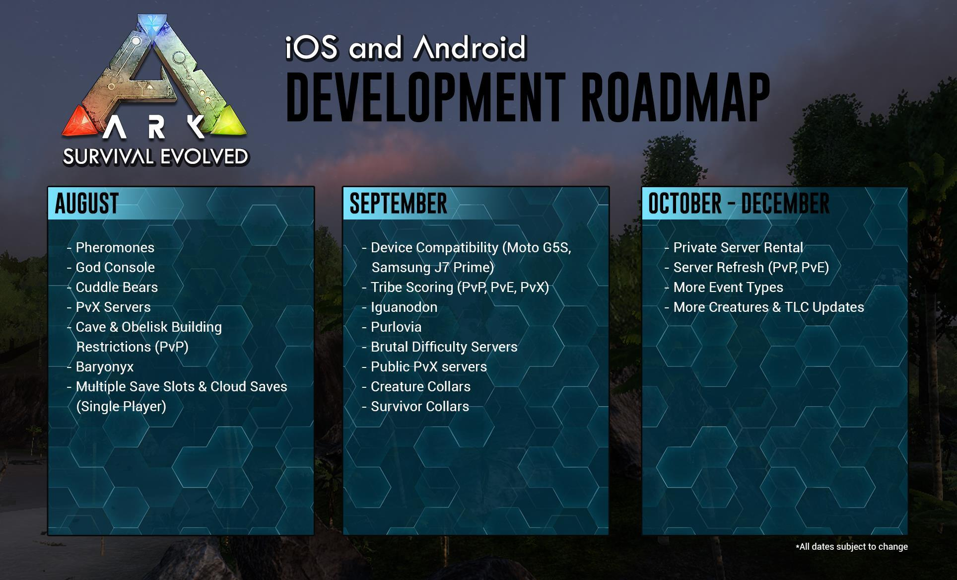 Development Roadmap - ARK Mobile News - ARK - Official